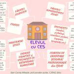 incluziunea elevului cu CES-page-001